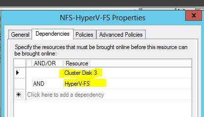 Cluster dependency set
